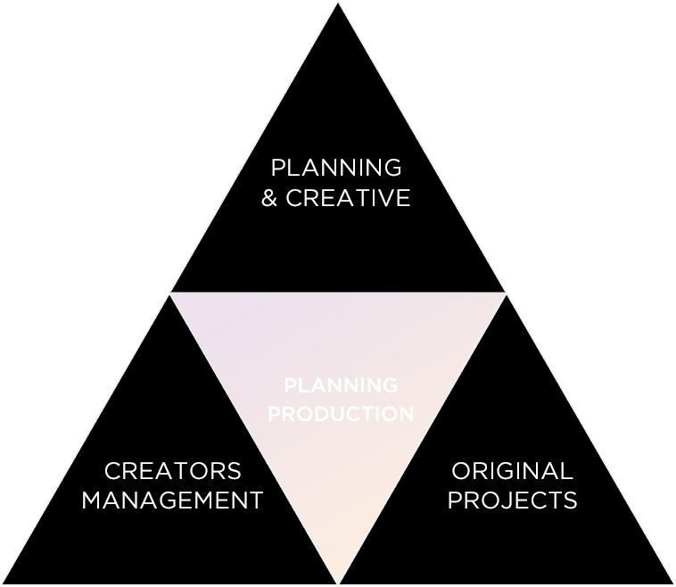 PLANNING & CREATIVE, CREATORS MANAGEMENT, ORIGINAL PROJECTS